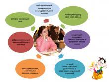 Преемственность между доо и начальной школой