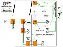 Электрика в доме своими руками схемы смотреть. Как сделать схему электропроводки дома. Монтаж и расключение распределительной коробки