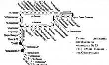 Как доехать либо пройти в Саратове, маршруты ОТ и ДО. Поиск маршрута от и до в городе саратов На чем доехать от 3 дачной