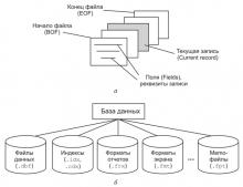 """Создание """"маленького"""" приложения с базой данных без использования BDE"""