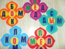 Игры с буквами подготовительная группа. Дидактическая игра по обучению грамоте в подготовительной группе «Все дело в лапках. Ты Машуле помоги