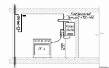 Расстояние между газовым котлом и счетчиком. Какие требования предъявляются к установке газовых котлов. Установка газового счетчика
