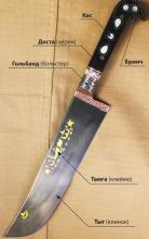 Сделать узбекский ножик. Ножик узбекский ручной работы: фото. Наименования частей пчака представлены ниже