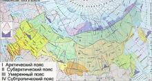 Климатические пояса земного шара и России