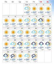 Когда отменнее ехать отдыхать на Майорку? События и погода в испании Бархатный сезон на Майорке
