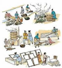 Из чего и как делают бумагу на производстве, как раньше делали бумагу?