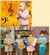 Музыка и всестороннее развитие личности ребенка во внеурочной деятельности